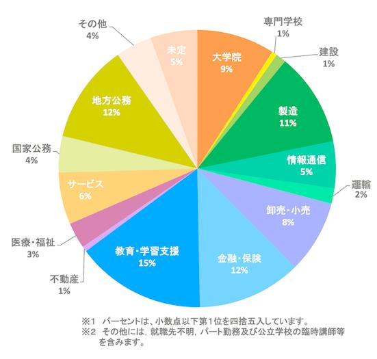 chart26